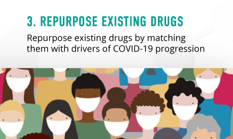 Repurpose existing drugs