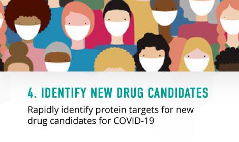 Identify new drug candidates
