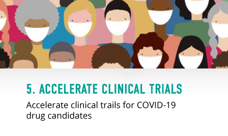Accelerate clinical trials