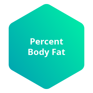 Percent Body Fat