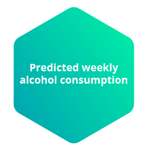 Predicted weekly alcohol consumption